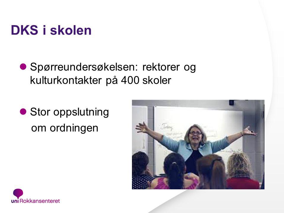 DKS i skolen Oppslutning om DKS. Prosent enig. N=432