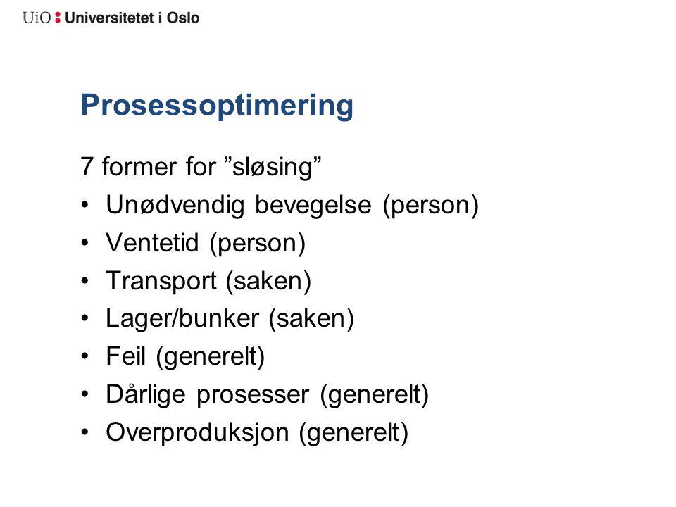 Prosessoptimering 7 former for sløsing Unødvendig bevegelse (person) Ventetid (person) Transport (saken) Lager/bunker (saken) Feil (generelt) Dårlige prosesser (generelt) Overproduksjon (generelt)