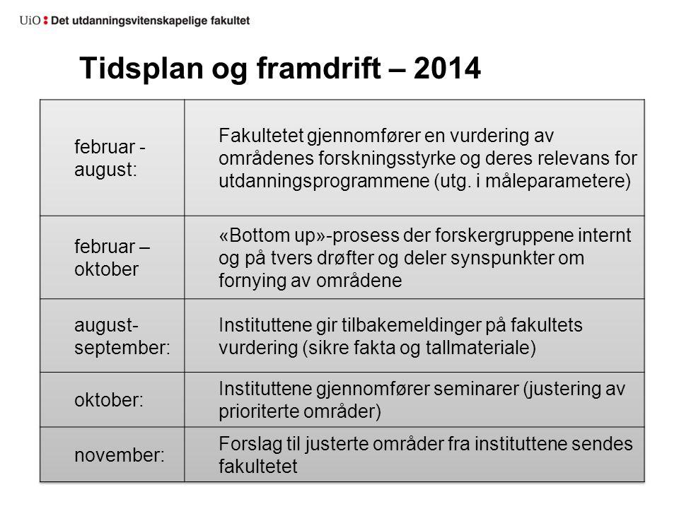 Tidsplan og framdrift – 2014