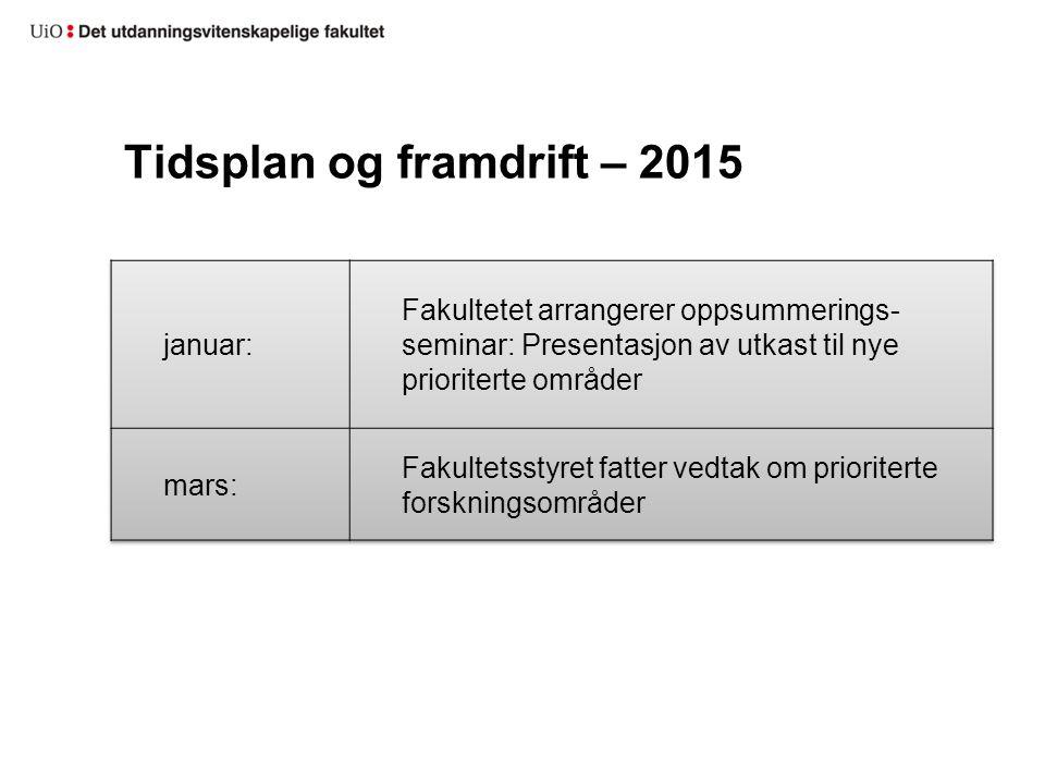 Tidsplan og framdrift – 2015