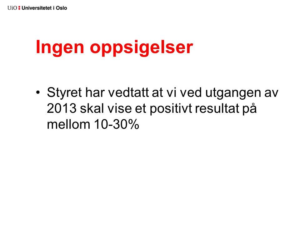 Ingen oppsigelser Styret har vedtatt at vi ved utgangen av 2013 skal vise et positivt resultat på mellom 10-30%
