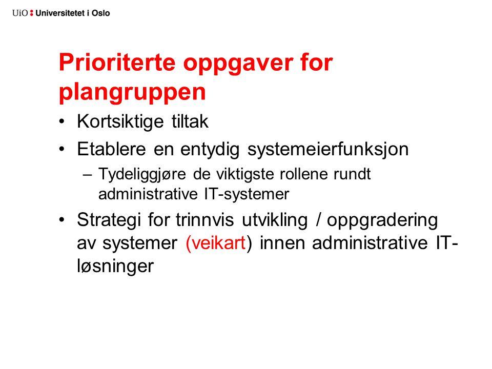 Framdrift Kartlegging av nåsituasjonen er i hovedsak avsluttet Ulike løsninger er under vurdering Forslag til endelige løsninger fremlegges mars/april 2012