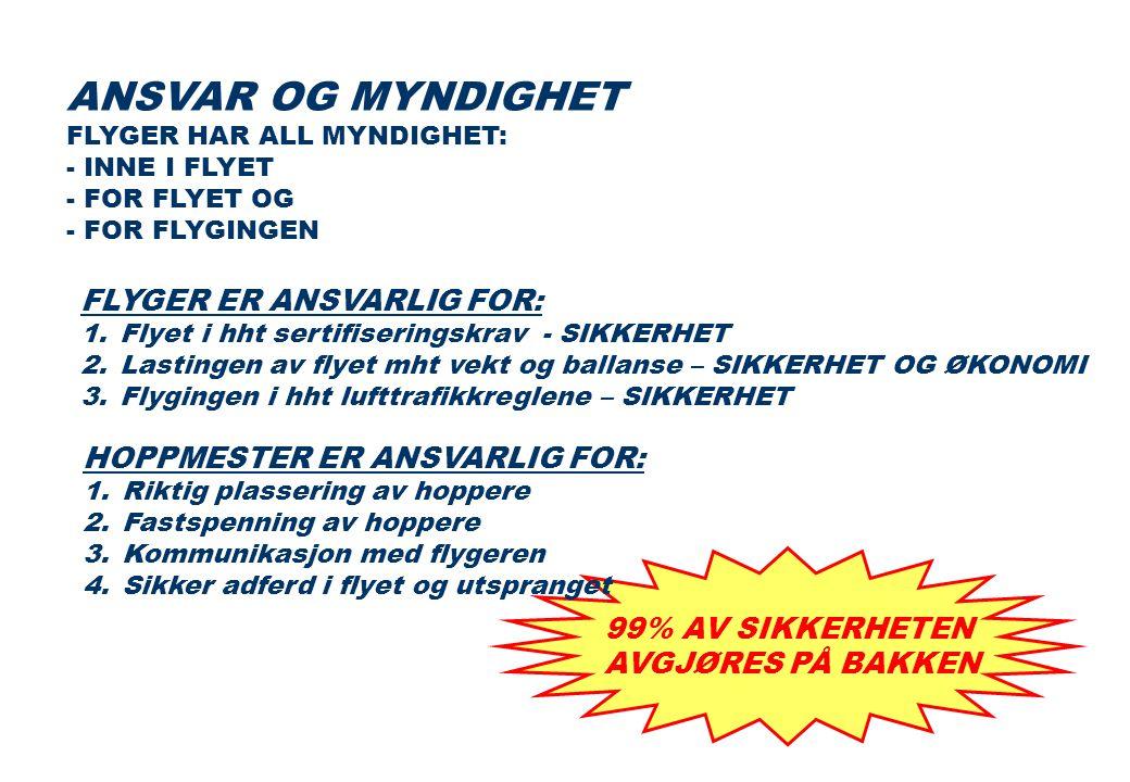 FLYGER ER ANSVARLIG FOR: 1.Flyet i hht sertifiseringskrav - SIKKERHET 2.Lastingen av flyet mht vekt og ballanse – SIKKERHET OG ØKONOMI 3.Flygingen i hht lufttrafikkreglene – SIKKERHET HOPPMESTER ER ANSVARLIG FOR: 1.Riktig plassering av hoppere 2.Fastspenning av hoppere 3.Kommunikasjon med flygeren 4.Sikker adferd i flyet og utspranget 99% AV SIKKERHETEN AVGJØRES PÅ BAKKEN ANSVAR OG MYNDIGHET FLYGER HAR ALL MYNDIGHET: - INNE I FLYET - FOR FLYET OG - FOR FLYGINGEN