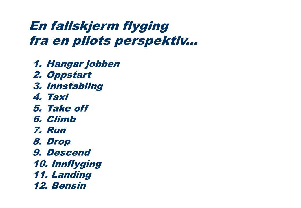 En fallskjerm flyging fra en pilots perspektiv... 1. Hangar jobben 2. Oppstart 3. Innstabling 4. Taxi 5. Take off 6. Climb 7. Run 8. Drop 9. Descend 1