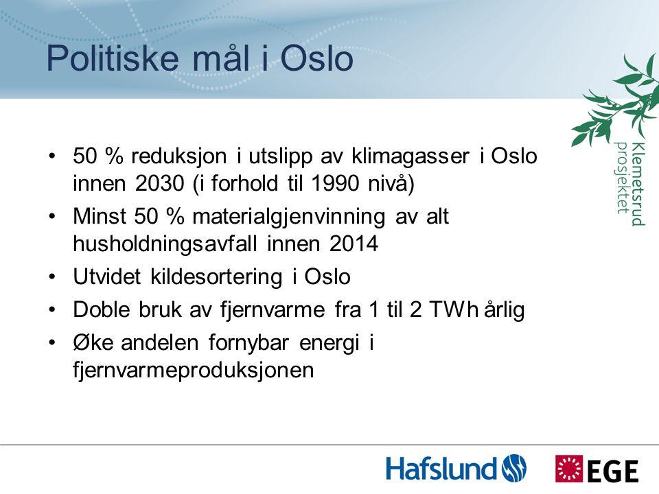 Politiske mål i Oslo 50 % reduksjon i utslipp av klimagasser i Oslo innen 2030 (i forhold til 1990 nivå) Minst 50 % materialgjenvinning av alt husholdningsavfall innen 2014 Utvidet kildesortering i Oslo Doble bruk av fjernvarme fra 1 til 2 TWh årlig Øke andelen fornybar energi i fjernvarmeproduksjonen