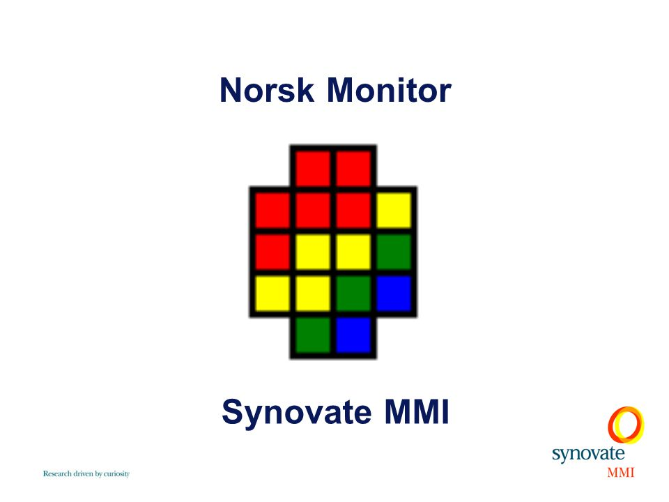 Synovate MMI Norsk Monitor