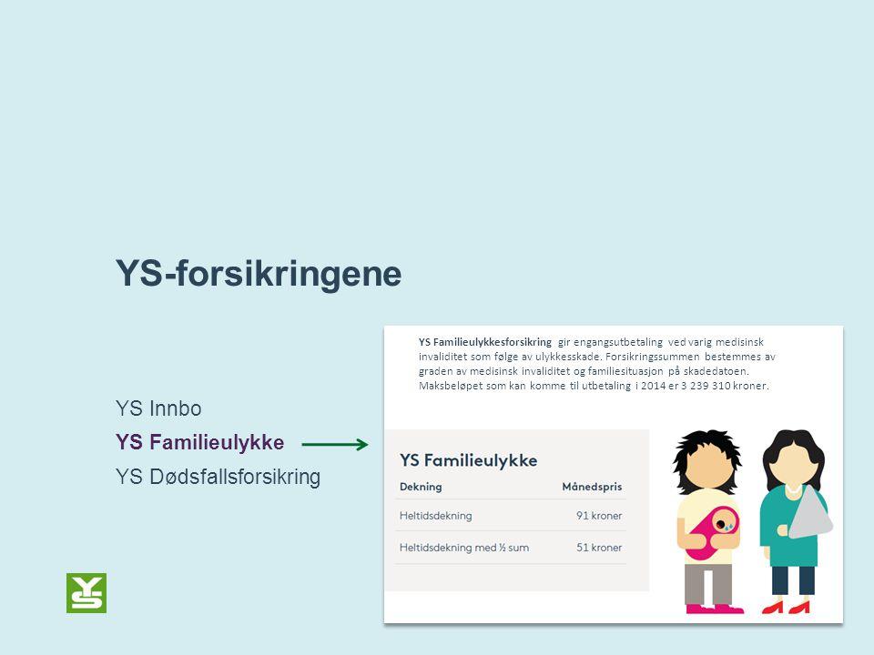 YS-forsikringene YS Innbo YS Familieulykke YS Dødsfallsforsikring YS Familieulykkesforsikring gir engangsutbetaling ved varig medisinsk invaliditet som følge av ulykkesskade.