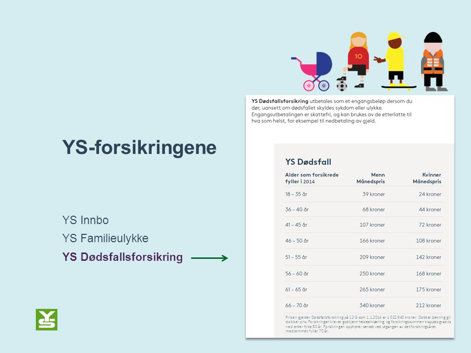 YS-forsikringene YS Innbo YS Familieulykke YS Dødsfallsforsikring 2014 Prisen gjelder Dødsfallsforsikring på 12 G som 1.1.2014 er 1 022 940 kroner.