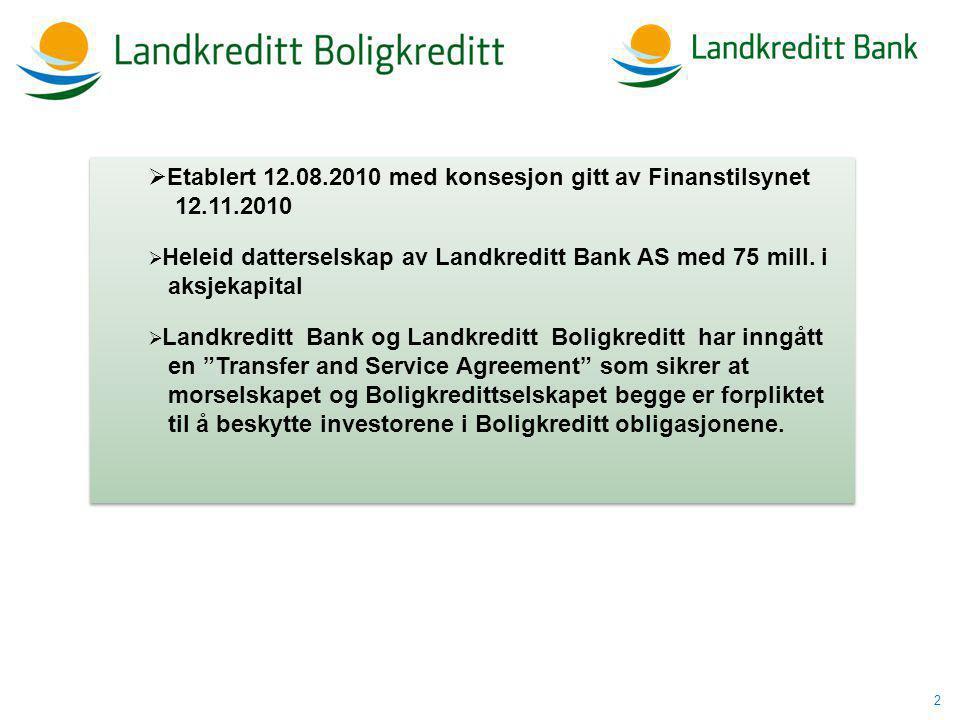 2  Etablert 12.08.2010 med konsesjon gitt av Finanstilsynet 12.11.2010  Heleid datterselskap av Landkreditt Bank AS med 75 mill.