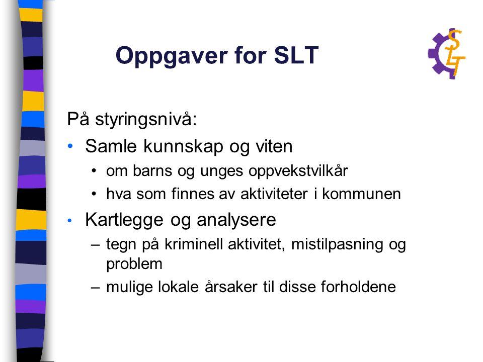 Oppgaver for SLT På styringsnivå: Samle kunnskap og viten om barns og unges oppvekstvilkår hva som finnes av aktiviteter i kommunen Kartlegge og analy