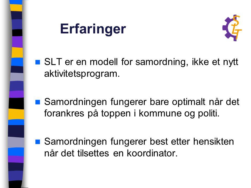 SLT er en modell for samordning, ikke et aktivitetsprogram.