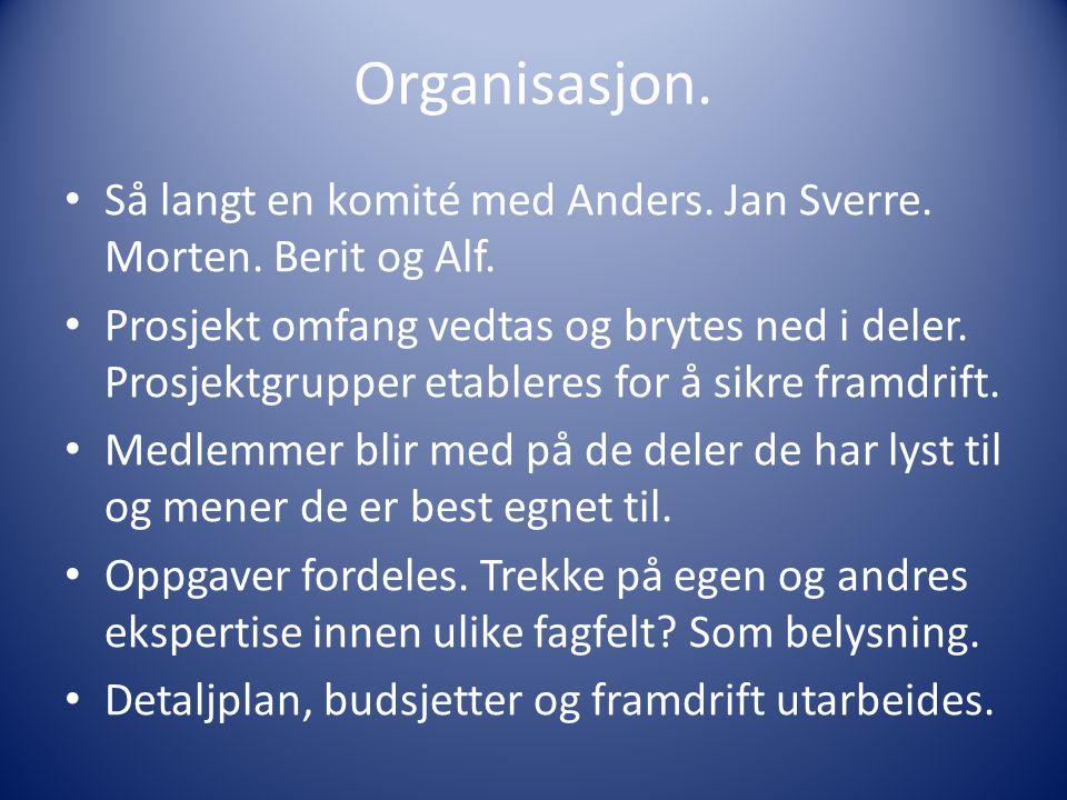 Organisasjon. Så langt en komité med Anders. Jan Sverre. Morten. Berit og Alf. Prosjekt omfang vedtas og brytes ned i deler. Prosjektgrupper etableres