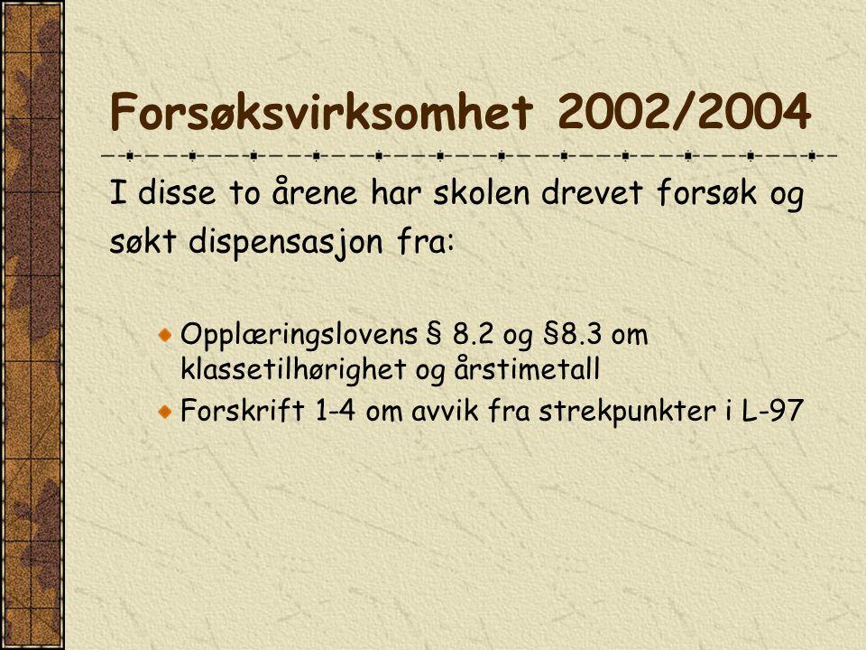 Forsøksvirksomhet 2002/2004 I disse to årene har skolen drevet forsøk og søkt dispensasjon fra: Opplæringslovens § 8.2 og §8.3 om klassetilhørighet og årstimetall Forskrift 1-4 om avvik fra strekpunkter i L-97