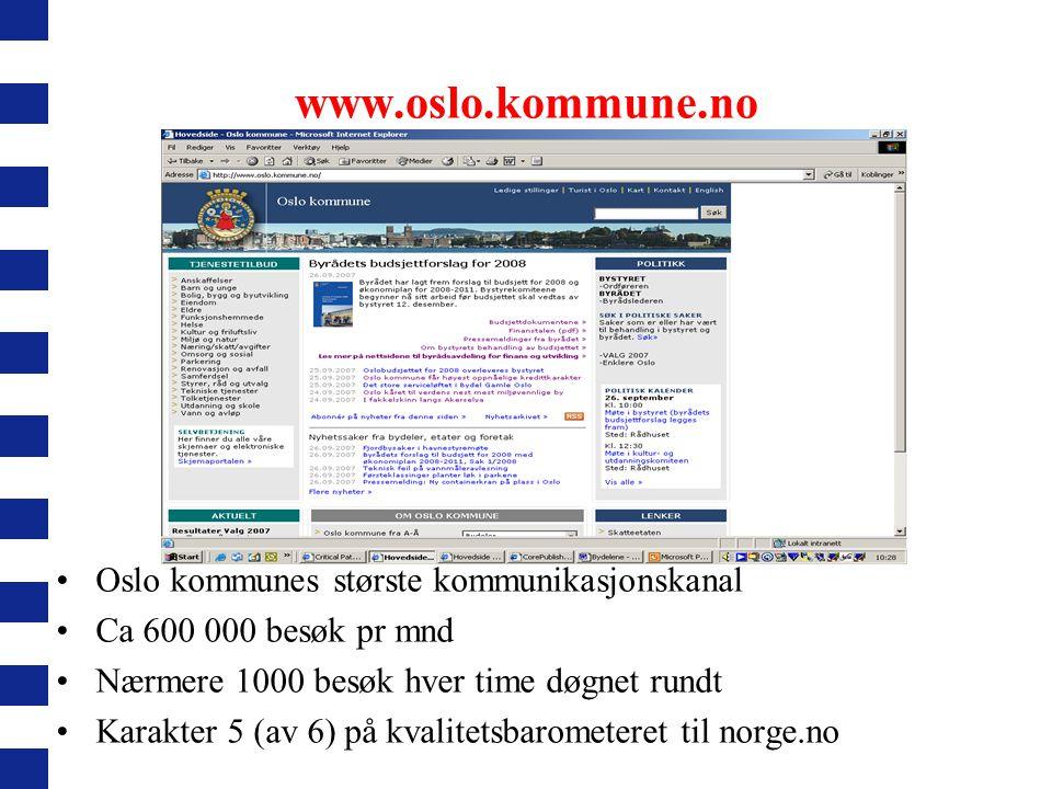 www.oslo.kommune.no Oslo kommunes største kommunikasjonskanal Ca 600 000 besøk pr mnd Nærmere 1000 besøk hver time døgnet rundt Karakter 5 (av 6) på kvalitetsbarometeret til norge.no