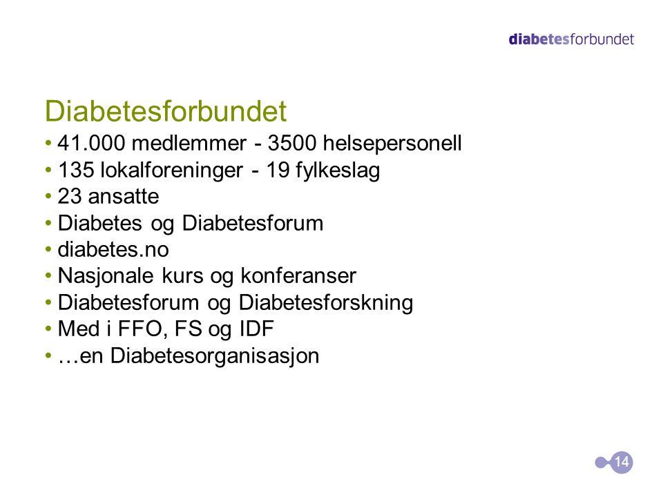 Diabetesforbundet 41.000 medlemmer - 3500 helsepersonell 135 lokalforeninger - 19 fylkeslag 23 ansatte Diabetes og Diabetesforum diabetes.no Nasjonale