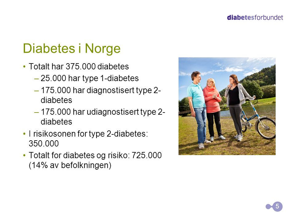 Diabetes i Norge Totalt har 375.000 diabetes –25.000 har type 1-diabetes –175.000 har diagnostisert type 2- diabetes –175.000 har udiagnostisert type