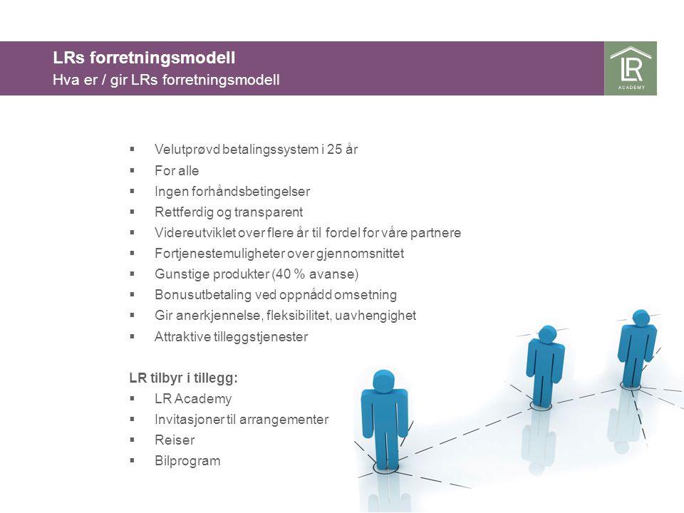 Hva er / gir LRs forretningsmodell  Velutprøvd betalingssystem i 25 år  For alle  Ingen forhåndsbetingelser  Rettferdig og transparent  Videreutv
