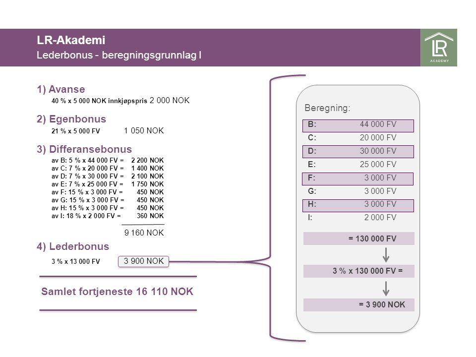 LR-Akademi Lederbonus - beregningsgrunnlag I B:44 000 FV C:20 000 FV D:30 000 FV E:25 000 FV F:3 000 FV G:3 000 FV H:3 000 FV I:2 000 FV = 130 000 FV