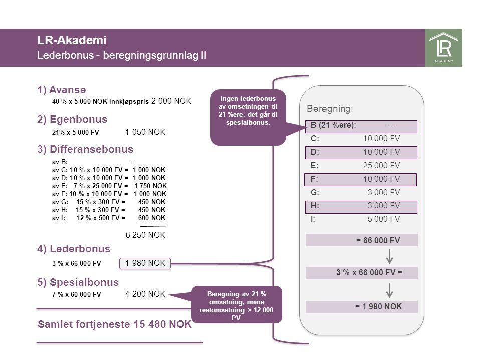 LR-Akademi Lederbonus - beregningsgrunnlag II B (21 %ere): --- C:10 000 FV D:10 000 FV E:25 000 FV F:10 000 FV G:3 000 FV H:3 000 FV I:5 000 FV = 66 0