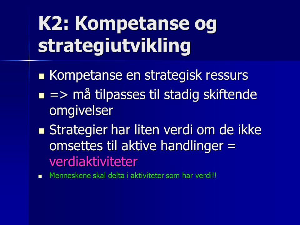 K2: Kompetanse og strategiutvikling Kompetanse en strategisk ressurs Kompetanse en strategisk ressurs => må tilpasses til stadig skiftende omgivelser