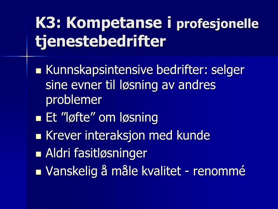 K3: Kompetanse i profesjonelle tjenestebedrifter Kunnskapsintensive bedrifter: selger sine evner til løsning av andres problemer Kunnskapsintensive be