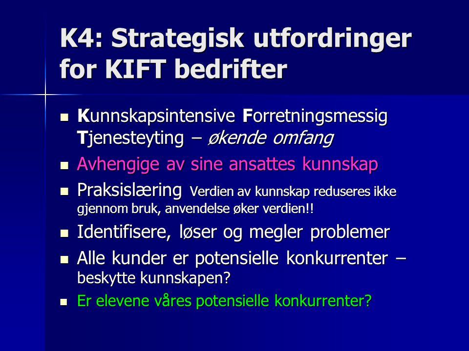 K4: Strategisk utfordringer for KIFT bedrifter Kunnskapsintensive Forretningsmessig Tjenesteyting – økende omfang Kunnskapsintensive Forretningsmessig