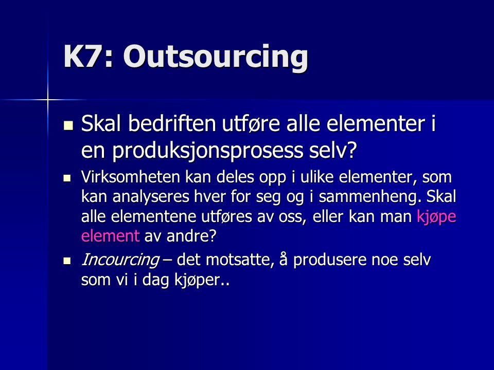 K7: Outsourcing Skal bedriften utføre alle elementer i en produksjonsprosess selv? Skal bedriften utføre alle elementer i en produksjonsprosess selv?