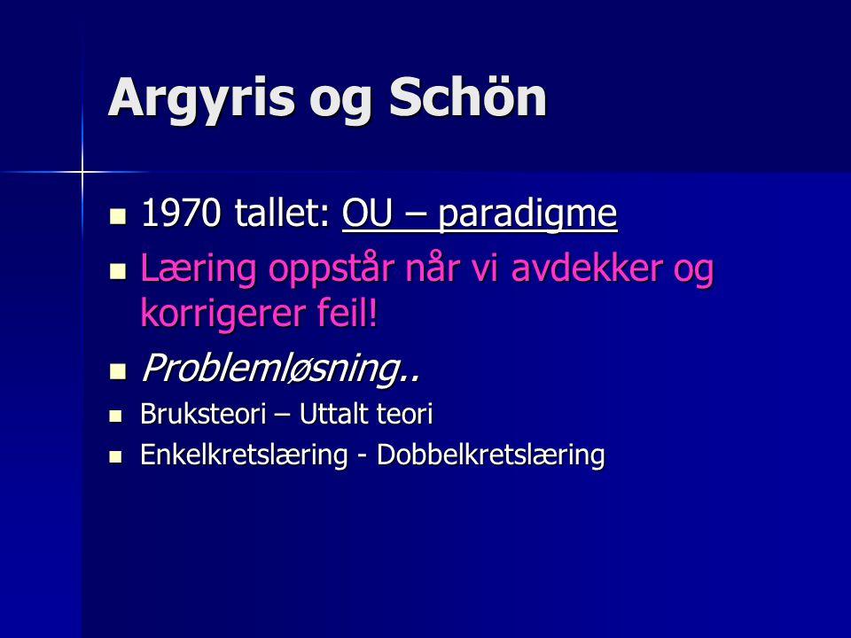 Argyris og Schön 1970 tallet: OU – paradigme 1970 tallet: OU – paradigme Læring oppstår når vi avdekker og korrigerer feil! Læring oppstår når vi avde