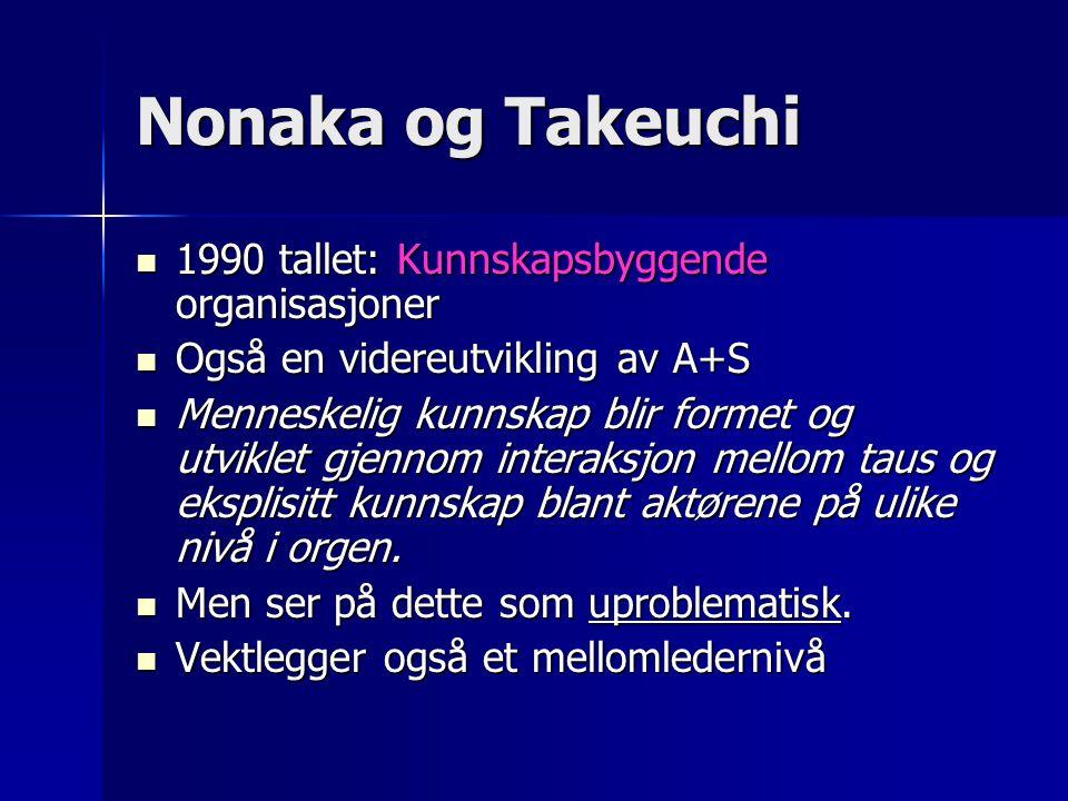 Nonaka og Takeuchi 1990 tallet: Kunnskapsbyggende organisasjoner 1990 tallet: Kunnskapsbyggende organisasjoner Også en videreutvikling av A+S Også en