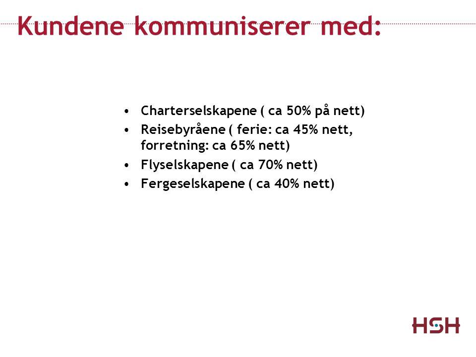 Kundene kommuniserer med: Charterselskapene ( ca 50% på nett) Reisebyråene ( ferie: ca 45% nett, forretning: ca 65% nett) Flyselskapene ( ca 70% nett)