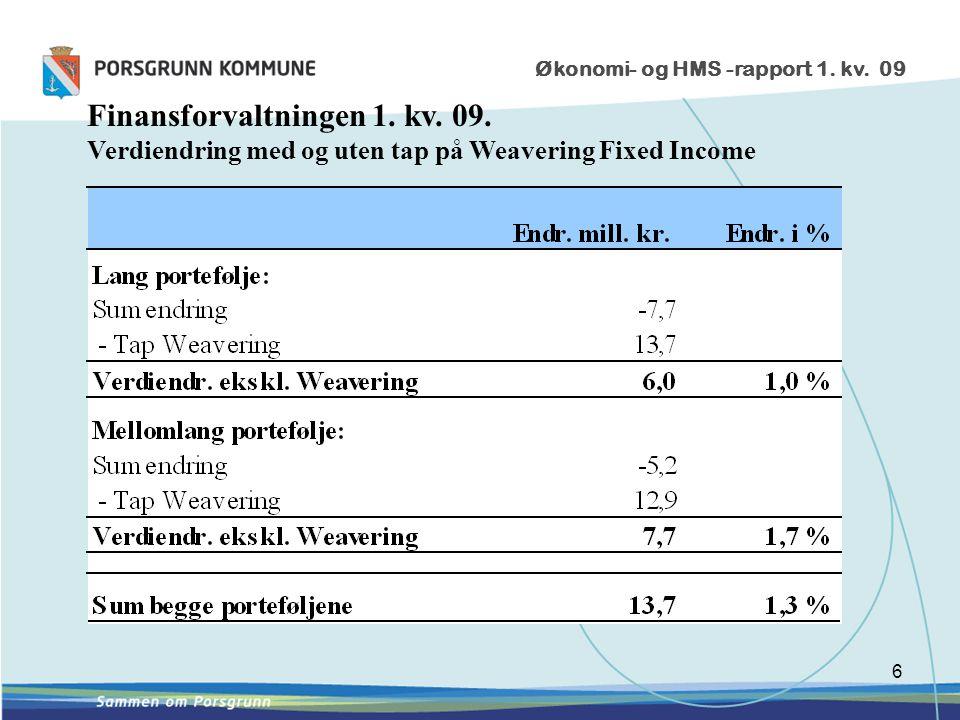 6 Økonomi- og HMS -rapport 1. kv. 09 Finansforvaltningen 1.