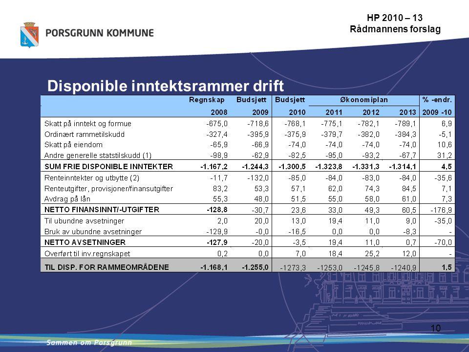 10 Disponible inntektsrammer drift HP 2010 – 13 Rådmannens forslag