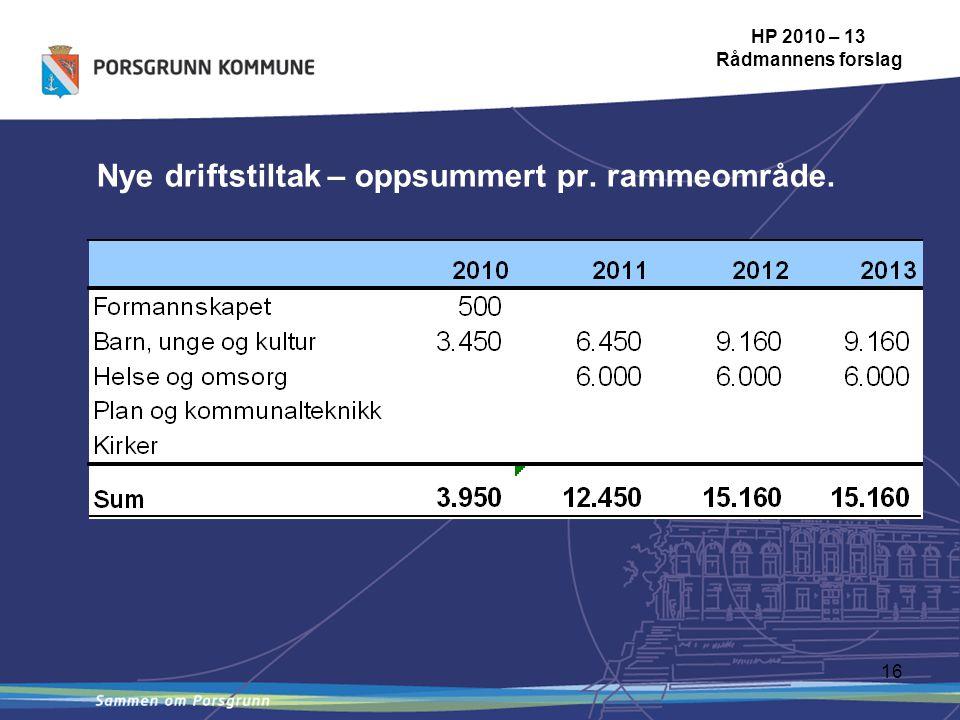 16 Nye driftstiltak – oppsummert pr. rammeområde. HP 2010 – 13 Rådmannens forslag