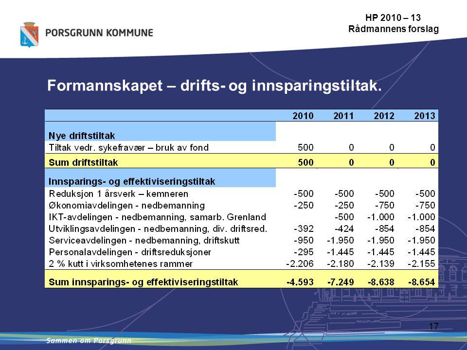 17 Formannskapet – drifts- og innsparingstiltak. HP 2010 – 13 Rådmannens forslag