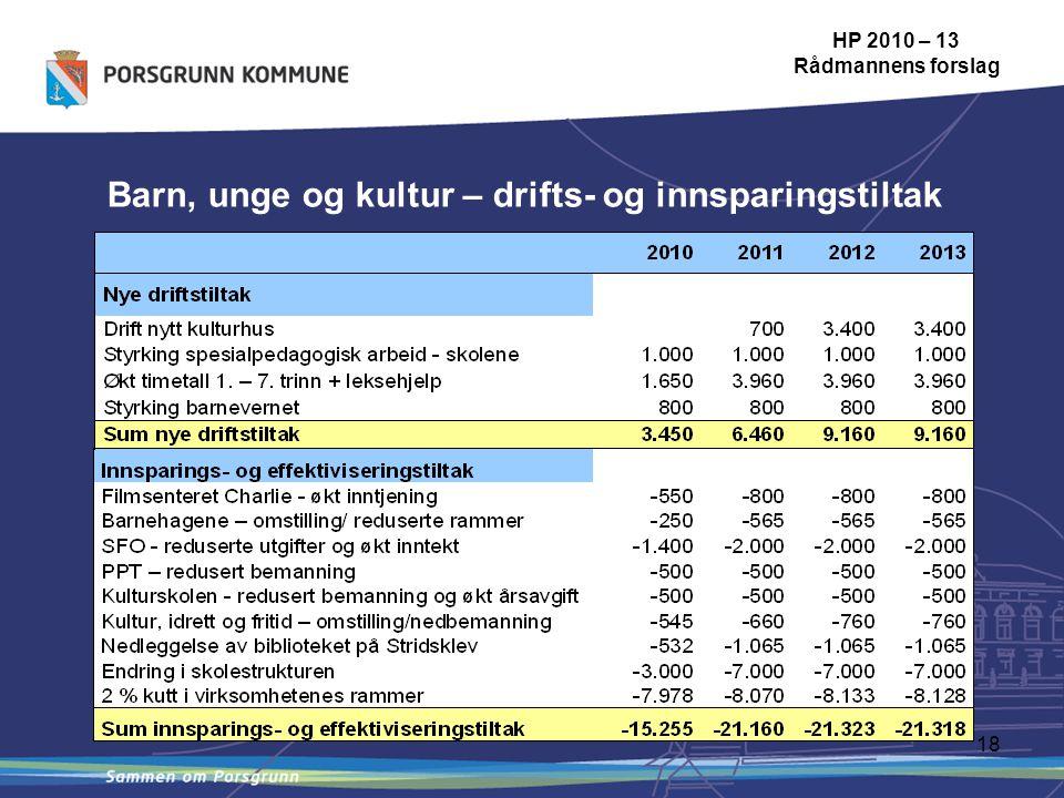 18 Barn, unge og kultur – drifts- og innsparingstiltak HP 2010 – 13 Rådmannens forslag