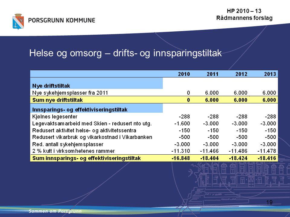 19 Helse og omsorg – drifts- og innsparingstiltak HP 2010 – 13 Rådmannens forslag