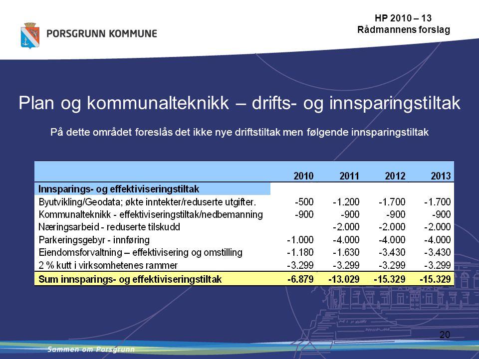 20 Plan og kommunalteknikk – drifts- og innsparingstiltak HP 2010 – 13 Rådmannens forslag På dette området foreslås det ikke nye driftstiltak men følgende innsparingstiltak