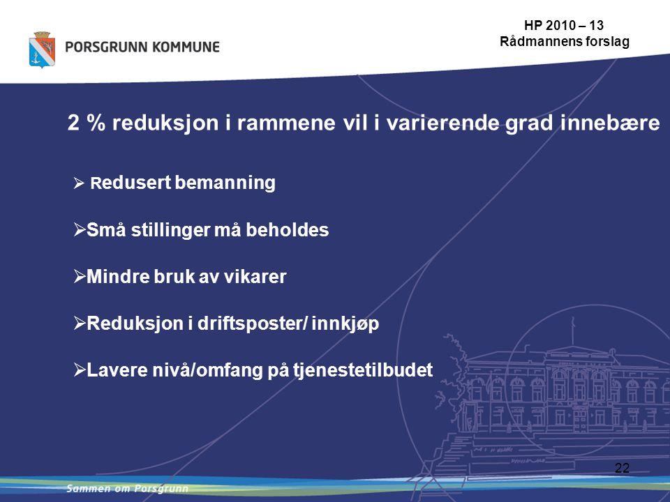 22 2 % reduksjon i rammene vil i varierende grad innebære HP 2010 – 13 Rådmannens forslag  R edusert bemanning  Små stillinger må beholdes  Mindre bruk av vikarer  Reduksjon i driftsposter/ innkjøp  Lavere nivå/omfang på tjenestetilbudet
