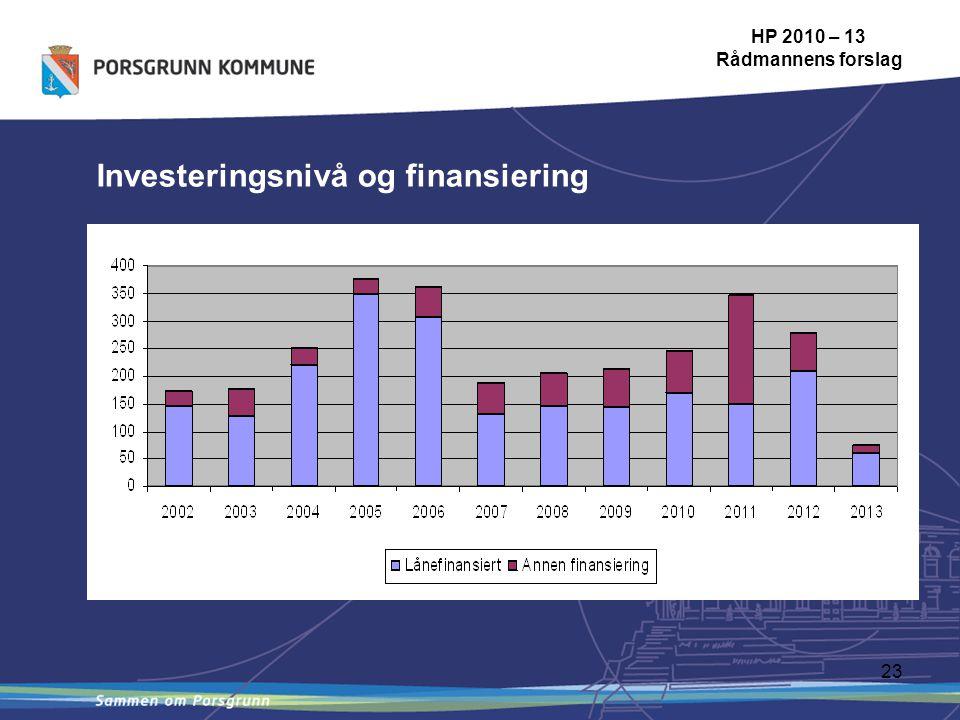 23 Investeringsnivå og finansiering HP 2010 – 13 Rådmannens forslag