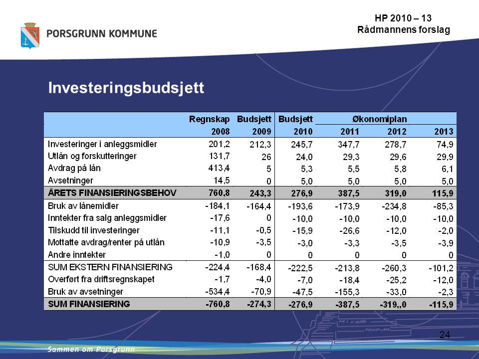 24 Investeringsbudsjett HP 2010 – 13 Rådmannens forslag