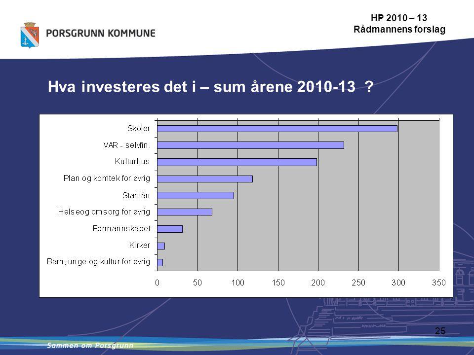 25 Hva investeres det i – sum årene 2010-13 HP 2010 – 13 Rådmannens forslag