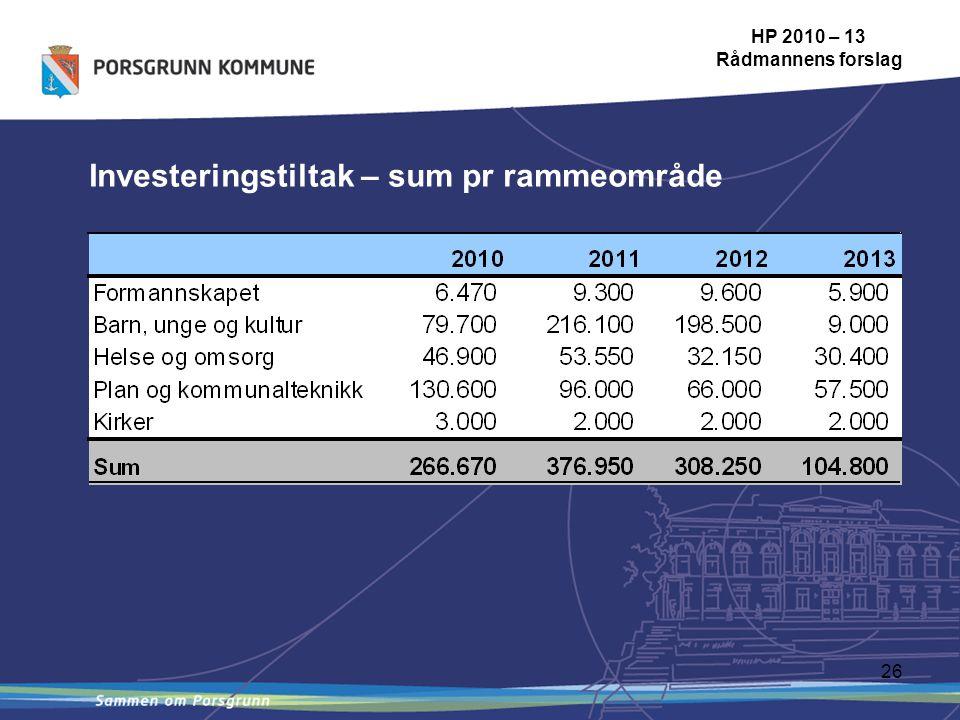 26 Investeringstiltak – sum pr rammeområde HP 2010 – 13 Rådmannens forslag