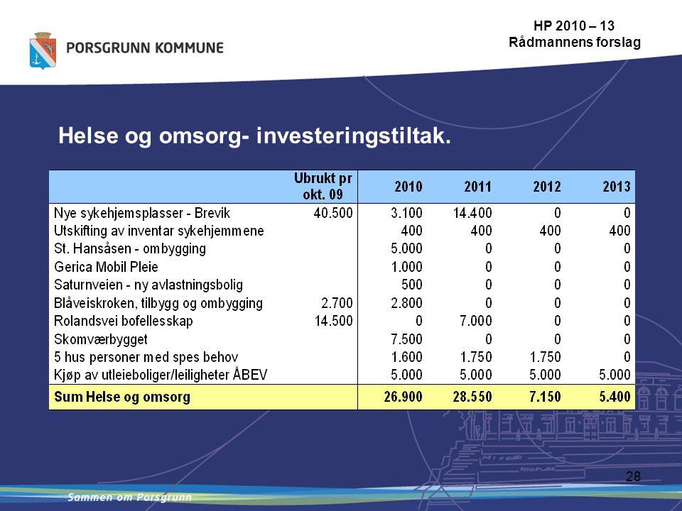 28 Helse og omsorg- investeringstiltak. HP 2010 – 13 Rådmannens forslag