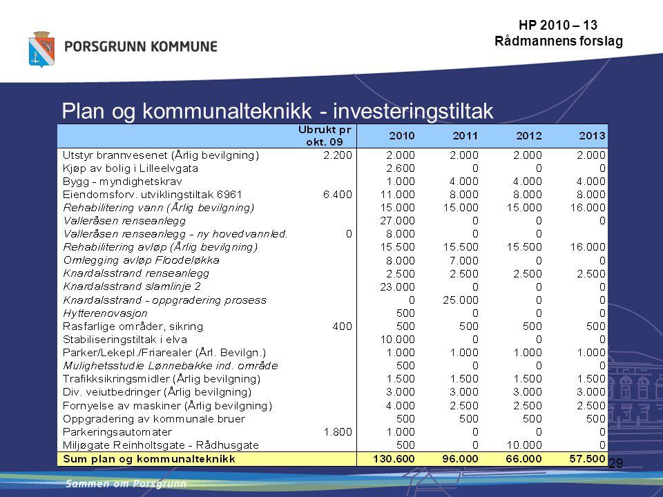 29 Plan og kommunalteknikk - investeringstiltak HP 2010 – 13 Rådmannens forslag
