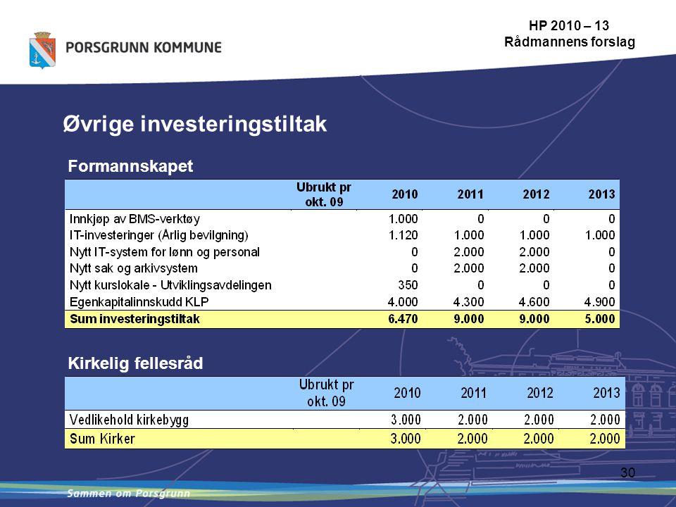 30 Øvrige investeringstiltak HP 2010 – 13 Rådmannens forslag Formannskapet Kirkelig fellesråd