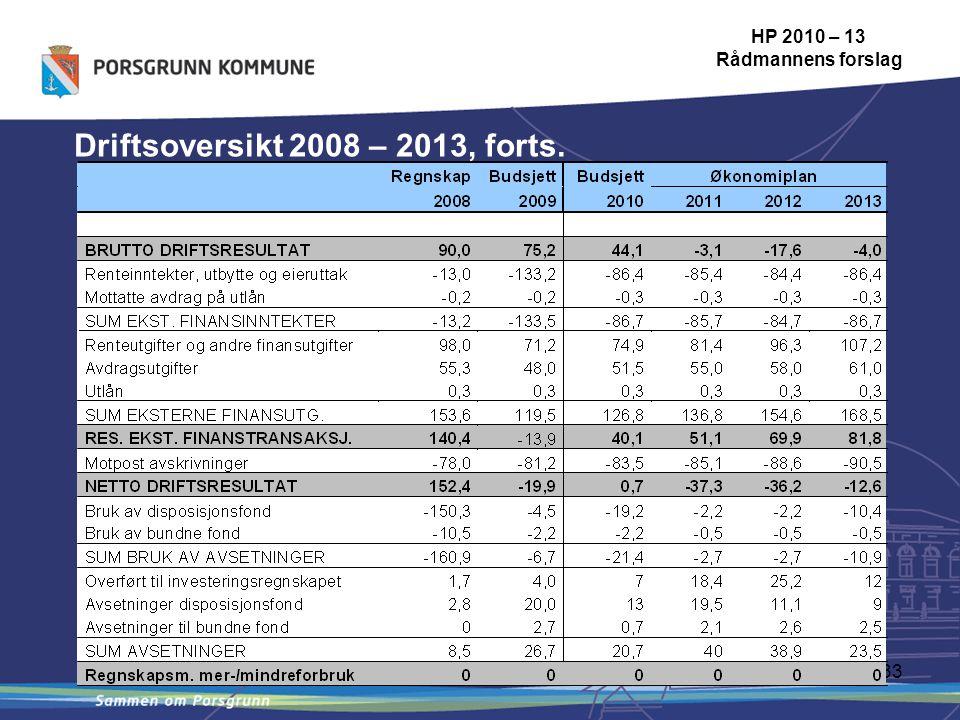 33 Driftsoversikt 2008 – 2013, forts. HP 2010 – 13 Rådmannens forslag
