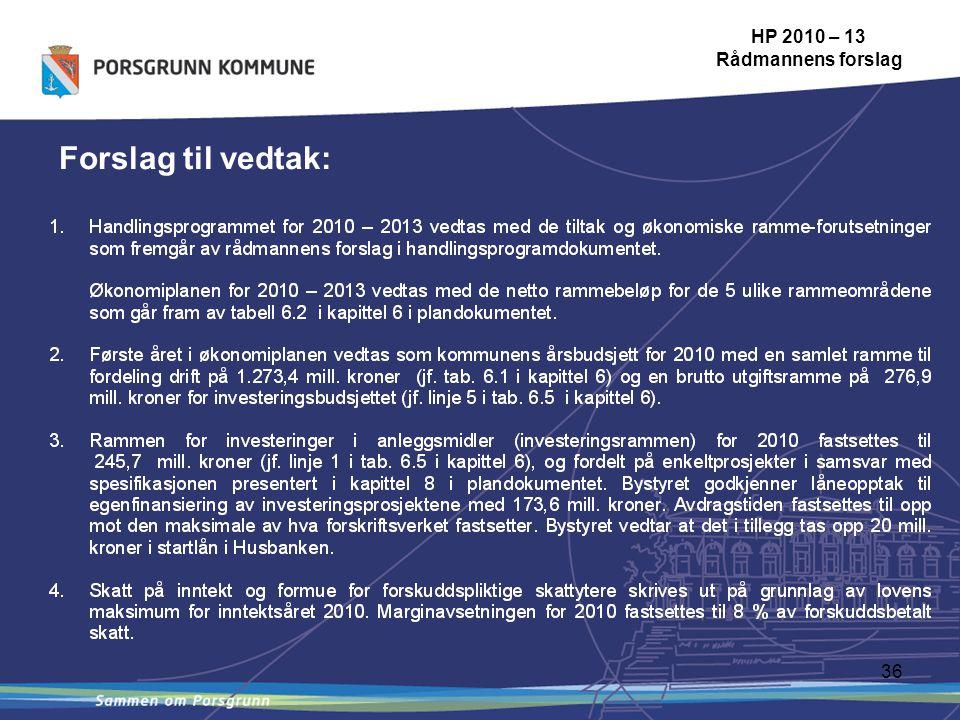 36 HP 2010 – 13 Rådmannens forslag Forslag til vedtak: