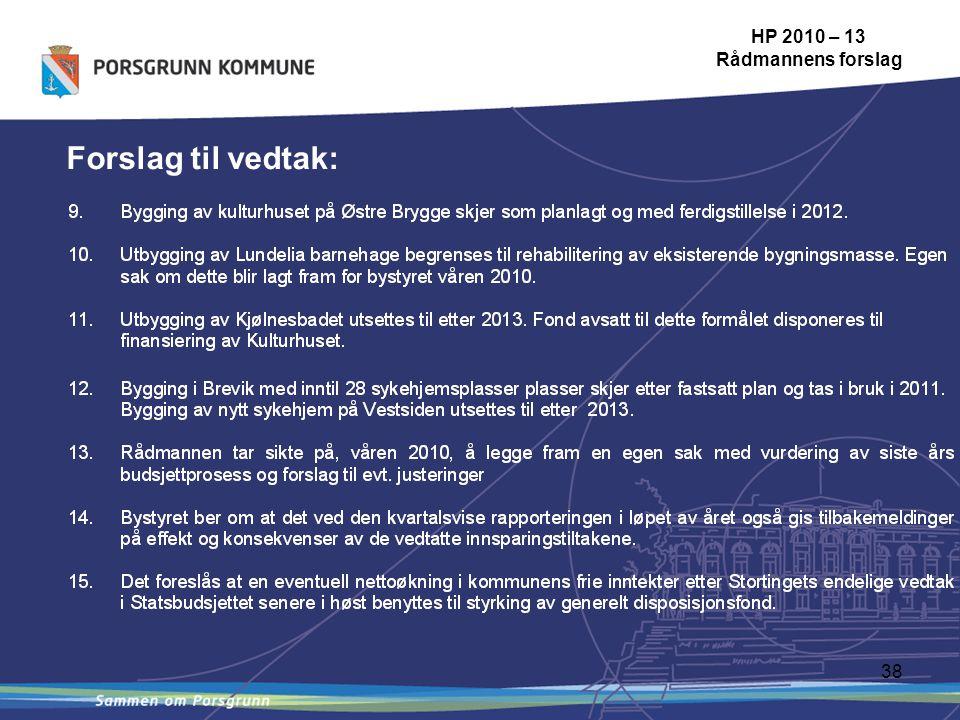 38 HP 2010 – 13 Rådmannens forslag Forslag til vedtak: