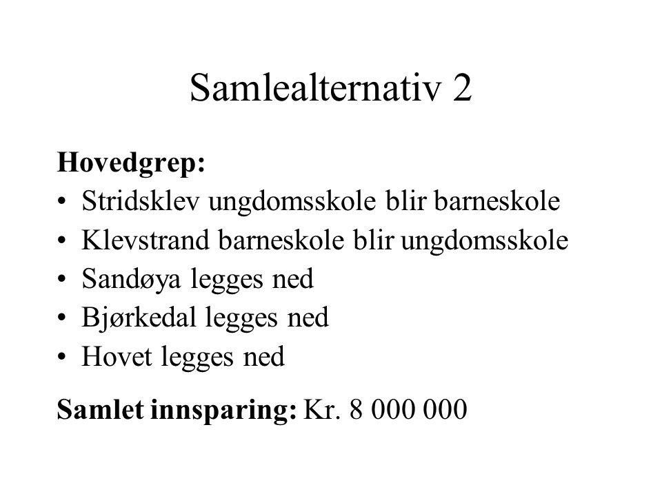 Samlealternativ 2 Hovedgrep: Stridsklev ungdomsskole blir barneskole Klevstrand barneskole blir ungdomsskole Sandøya legges ned Bjørkedal legges ned H