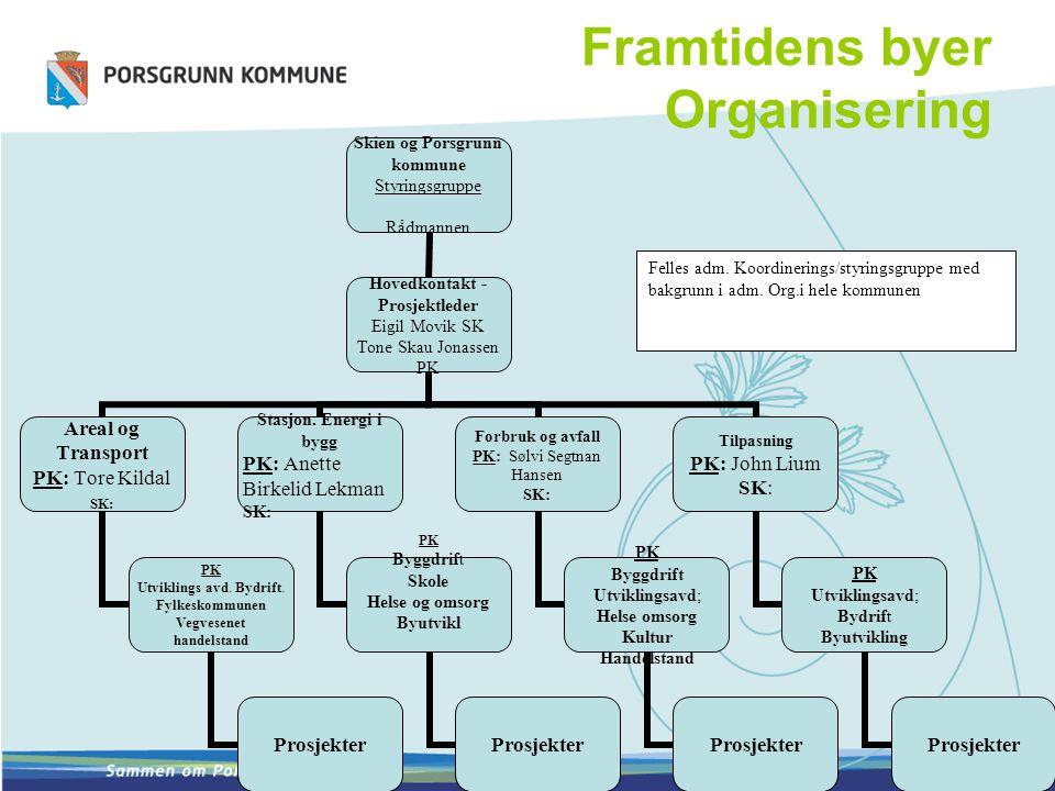 Felles adm. Koordinerings/styringsgruppe med bakgrunn i adm. Org.i hele kommunen